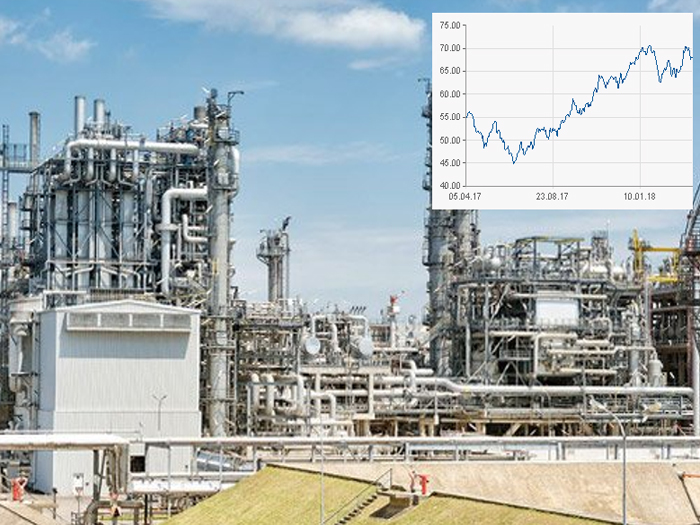 Ölpreise legen wieder Rückwärtsgang ein